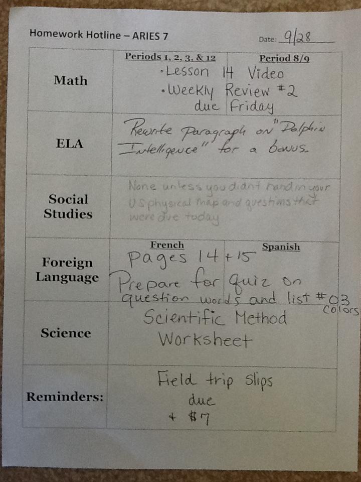 writing literature review dissertation checklist
